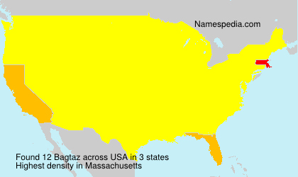 Surname Bagtaz in USA