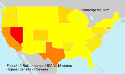 Surname Balzar in USA