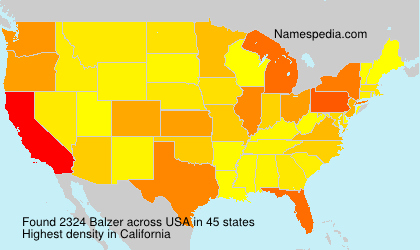 Surname Balzer in USA