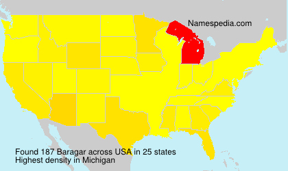 Surname Baragar in USA