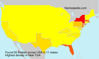 Surname Barbell in USA