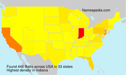 Surname Batta in USA