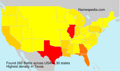 Familiennamen Battie - USA