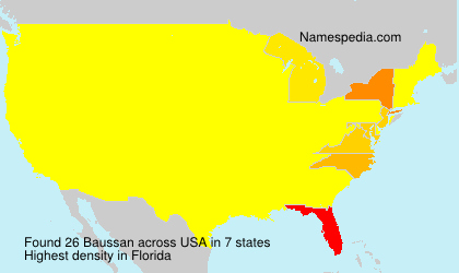 Surname Baussan in USA