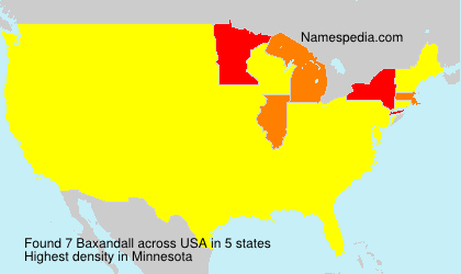 Surname Baxandall in USA