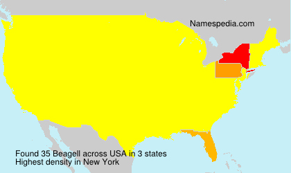 Surname Beagell in USA