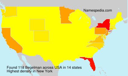 Begelman - USA