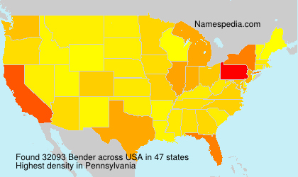 Surname Bender in USA