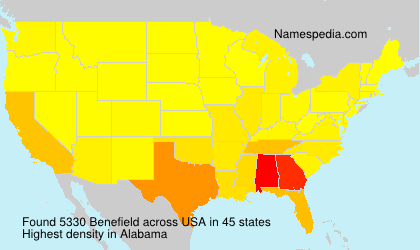 Surname Benefield in USA