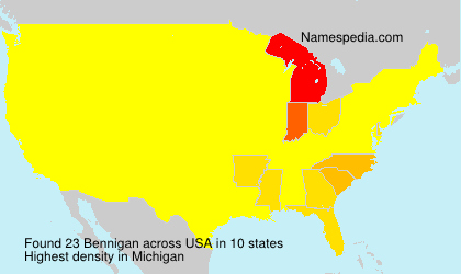 Surname Bennigan in USA