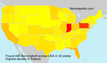 Surname Benninghoff in USA