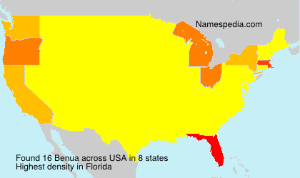 Surname Benua in USA
