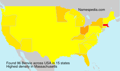 Surname Benvie in USA