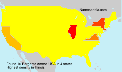 Surname Bergante in USA