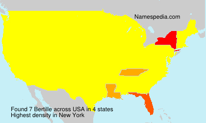 Surname Bertille in USA
