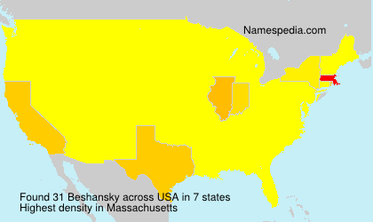 Surname Beshansky in USA