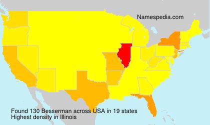 Surname Besserman in USA