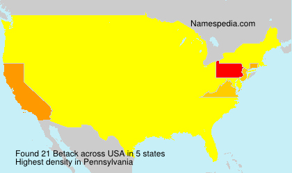 Surname Betack in USA