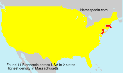 Surname Biennestin in USA
