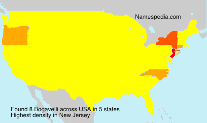 Surname Bogavelli in USA
