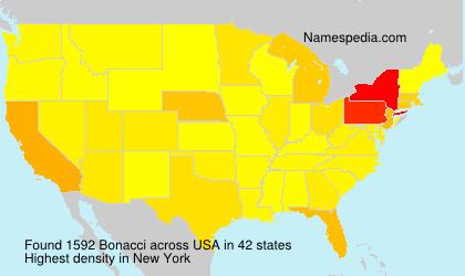 Surname Bonacci in USA