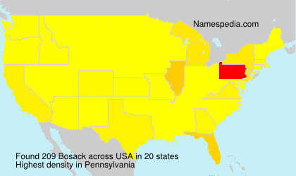 Surname Bosack in USA