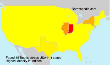 Surname Boufis in USA