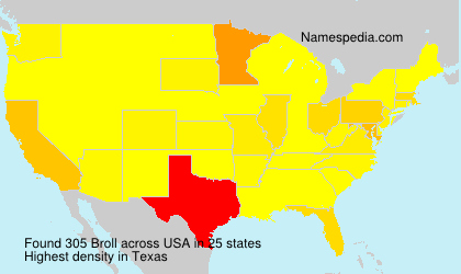 Surname Broll in USA