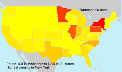 Surname Bubacz in USA