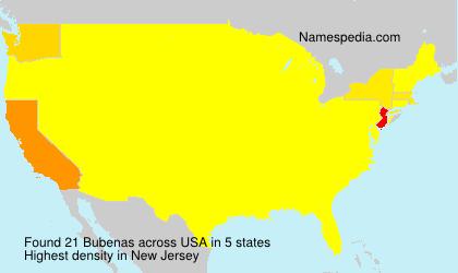 Surname Bubenas in USA