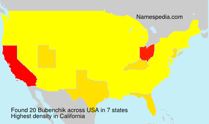Surname Bubenchik in USA