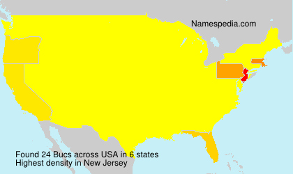 Surname Bucs in USA