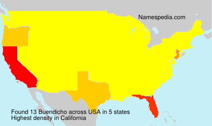 Surname Buendicho in USA