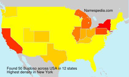 Surname Bujdoso in USA