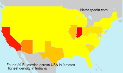 Surname Bulatovich in USA