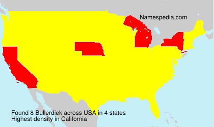 Surname Bullerdiek in USA