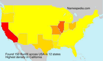 Surname Bunfill in USA
