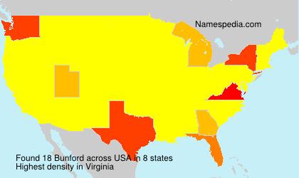Surname Bunford in USA
