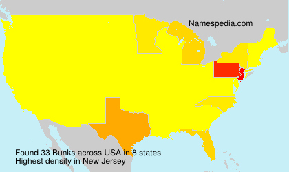 Surname Bunks in USA