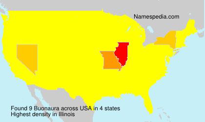 Familiennamen Buonaura - USA