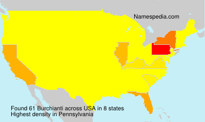 Burchianti - USA
