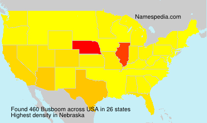 Surname Busboom in USA