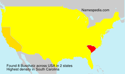 Surname Buschatz in USA