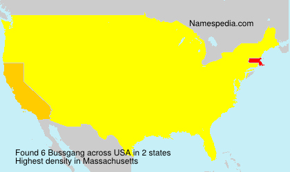 Surname Bussgang in USA