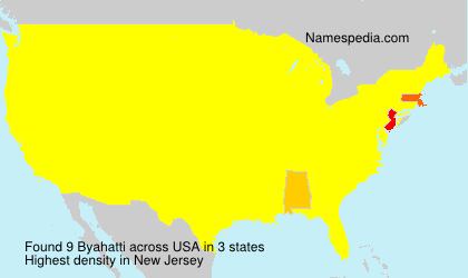 Surname Byahatti in USA