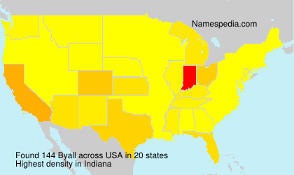 Surname Byall in USA