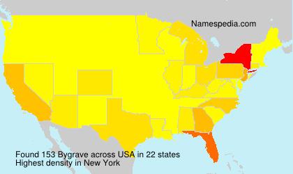 Surname Bygrave in USA