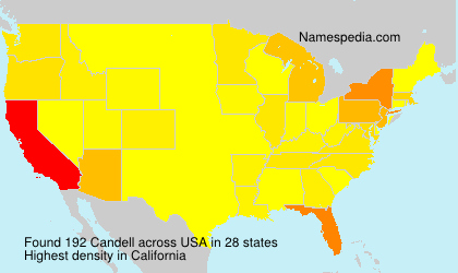 Surname Candell in USA
