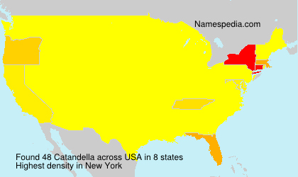 Surname Catandella in USA