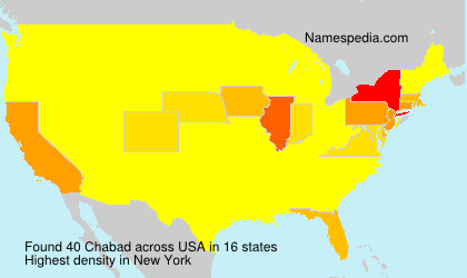 Surname Chabad in USA